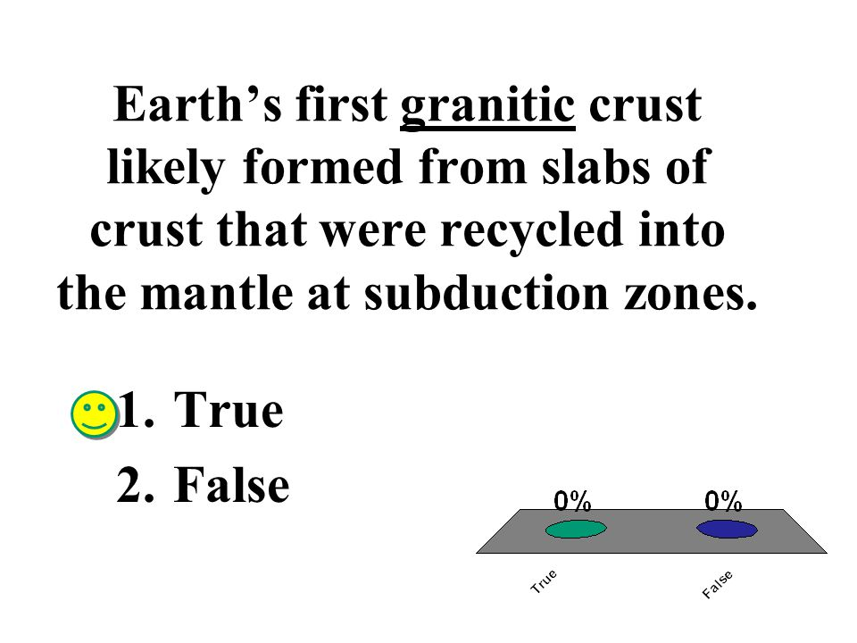 Earth's first granitic crust likely formed from slabs of crust that were recycled into the mantle at subduction zones.