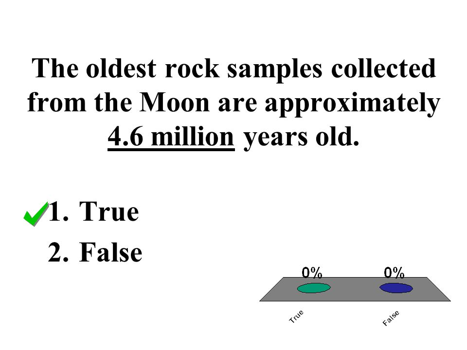 The oldest rock samples collected from the Moon are approximately 4