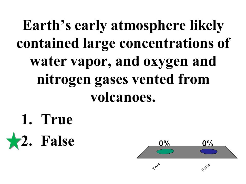 Earth's early atmosphere likely contained large concentrations of water vapor, and oxygen and nitrogen gases vented from volcanoes.