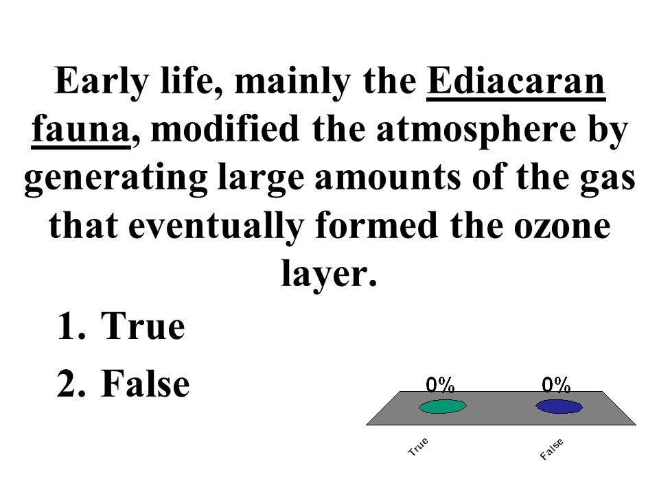 Early life, mainly the Ediacaran fauna, modified the atmosphere by generating large amounts of the gas that eventually formed the ozone layer.