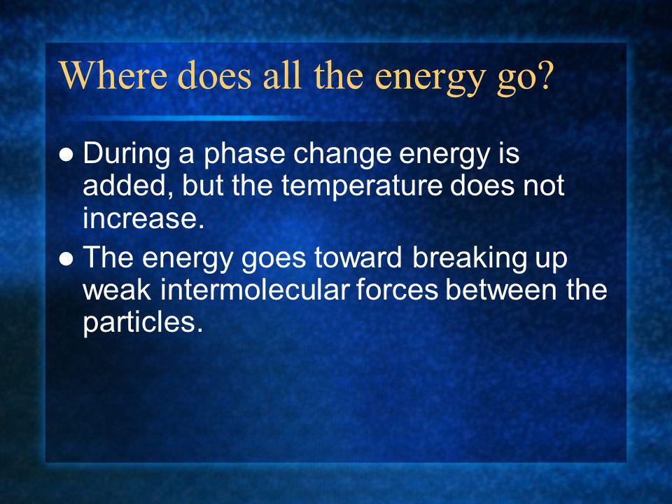 Where does all the energy go