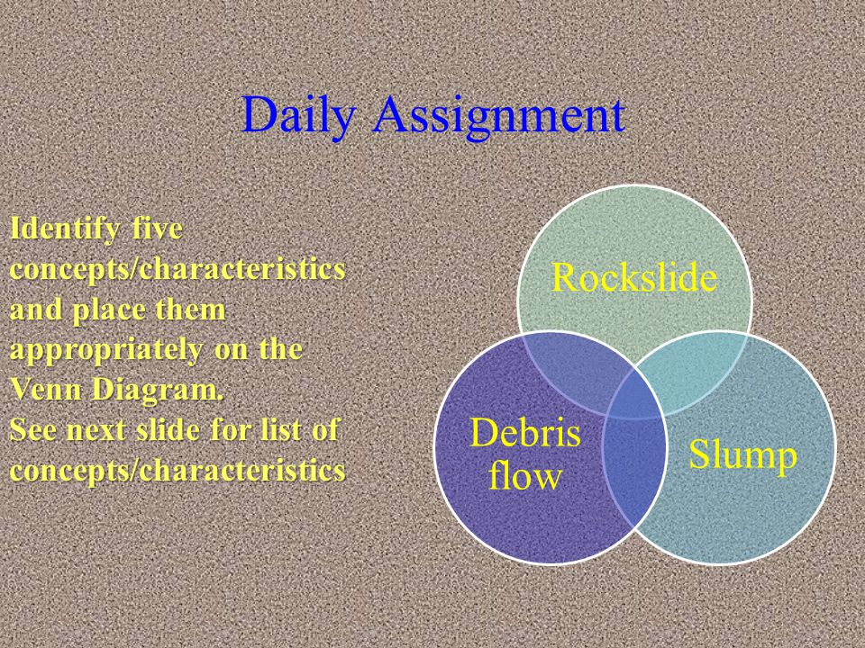 Daily Assignment Rockslide. Slump. Debris flow. Identify five concepts/characteristics and place them appropriately on the Venn Diagram.