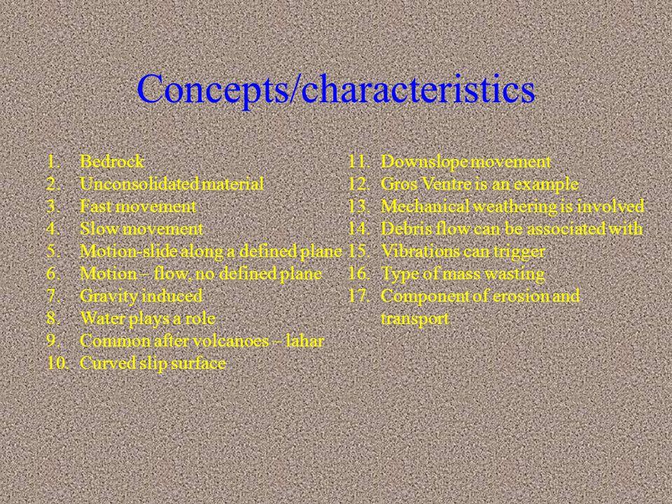 Concepts/characteristics