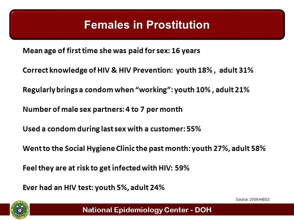 Females in Prostitution