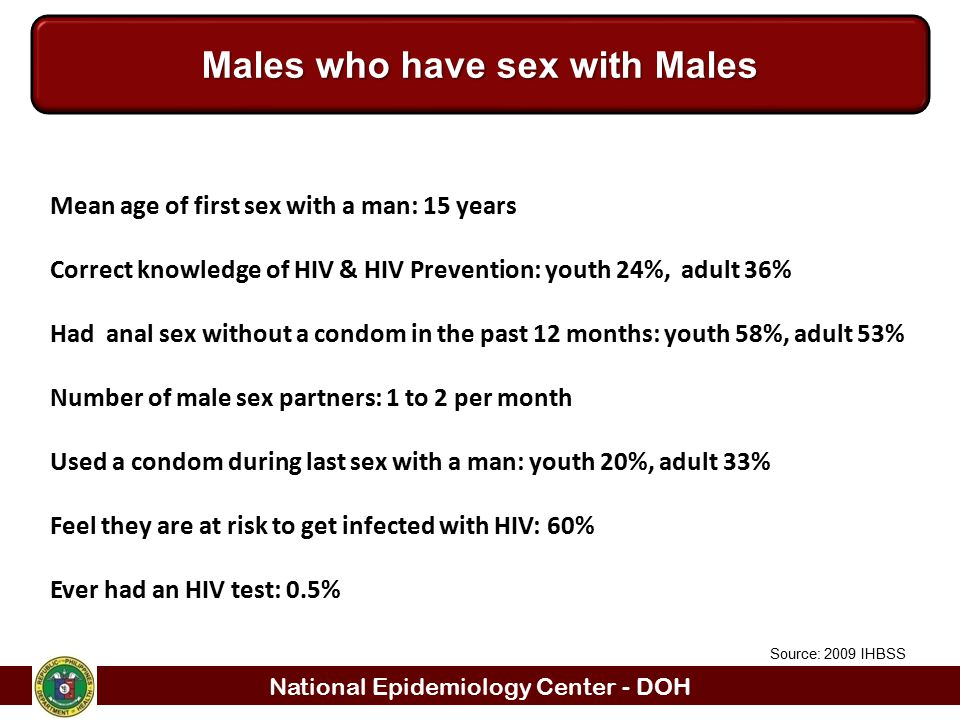 Males who have sex with Males