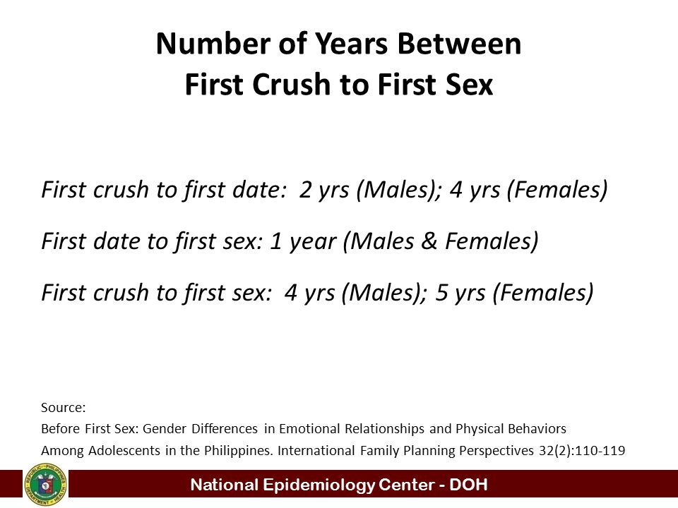 Number of Years Between First Crush to First Sex