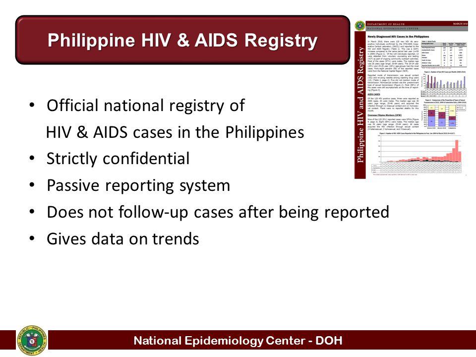 Philippine HIV & AIDS Registry