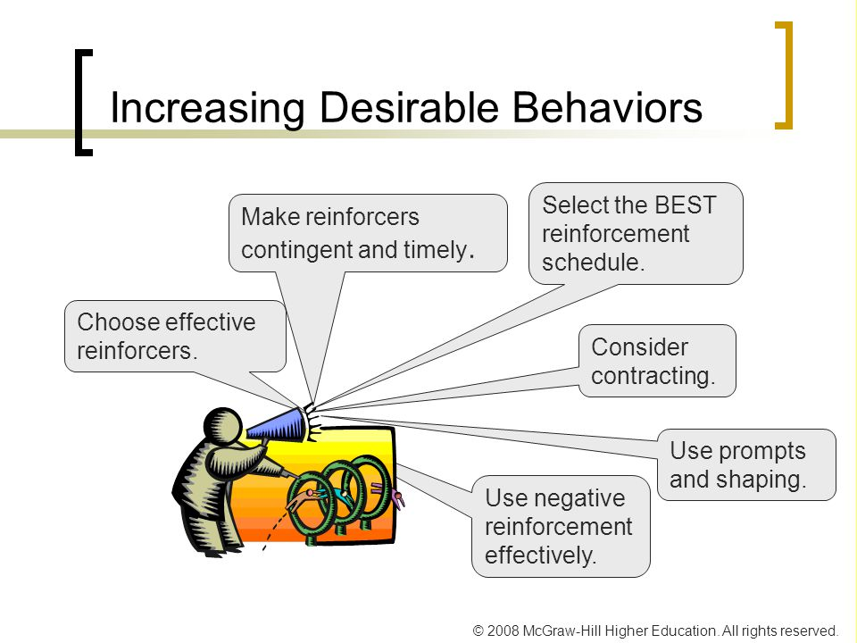 Increasing Desirable Behaviors