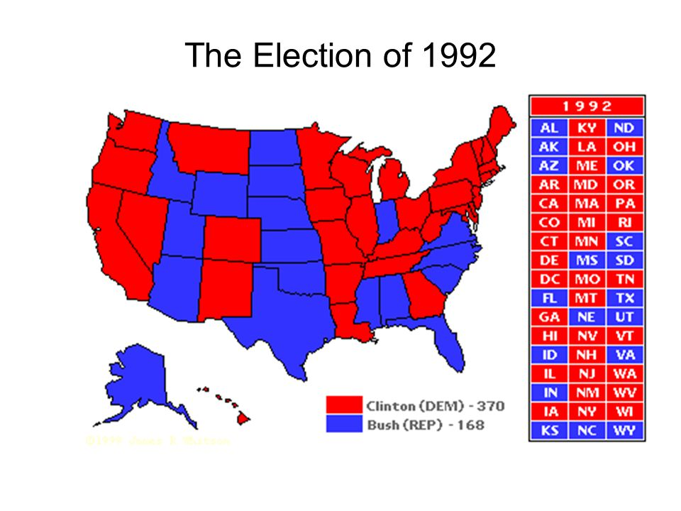 The Election of 1992 Copyright © Houghton Mifflin Company. All rights reserved.