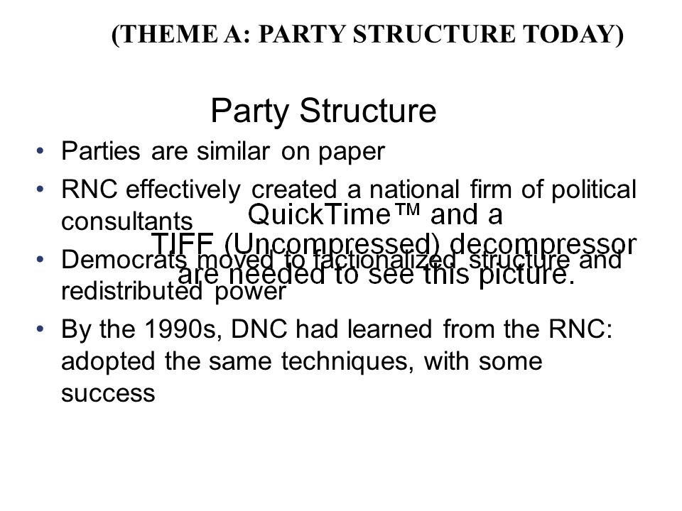 (THEME A: PARTY STRUCTURE TODAY)