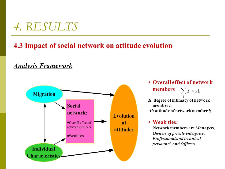4. RESULTS 4.3 Impact of social network on attitude evolution
