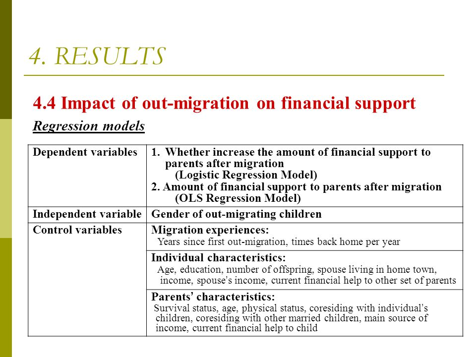 4. RESULTS 4.4 Impact of out-migration on financial support