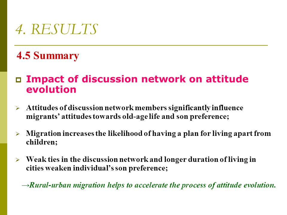4. RESULTS 4.5 Summary. Impact of discussion network on attitude evolution.