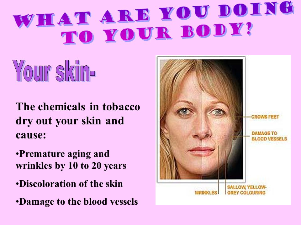 What are you doing to your body Your skin-