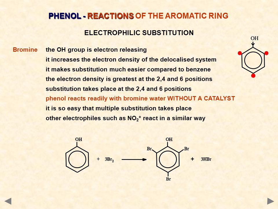 PHENOL - REACTIONS OF THE AROMATIC RING ELECTROPHILIC SUBSTITUTION
