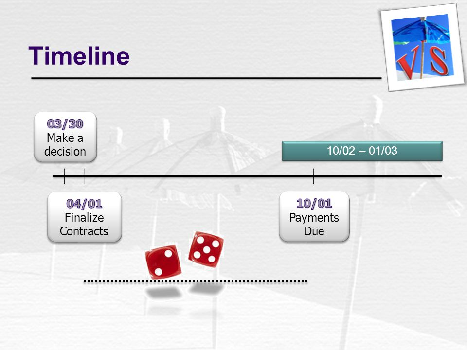 Timeline 03/30 Make a decision 10/02 – 01/03 04/01 Finalize Contracts