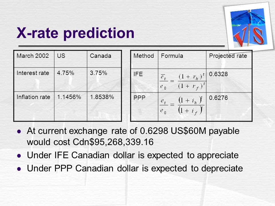 X-rate prediction March 2002. US. Canada. Interest rate. 4.75% 3.75% Inflation rate. 1.1456%