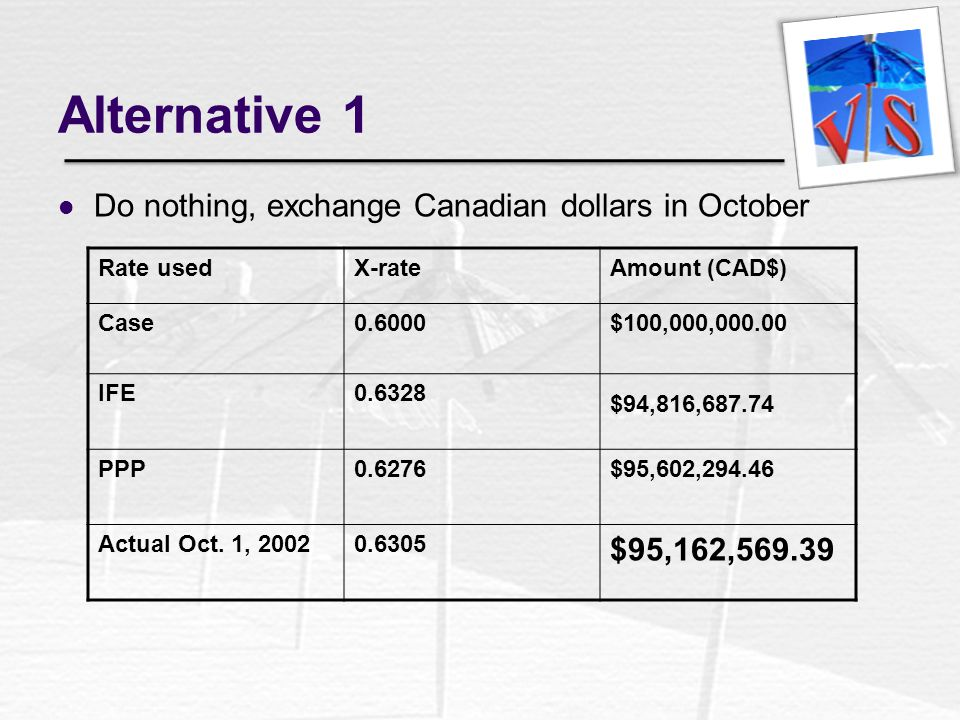 Alternative 1 Do nothing, exchange Canadian dollars in October