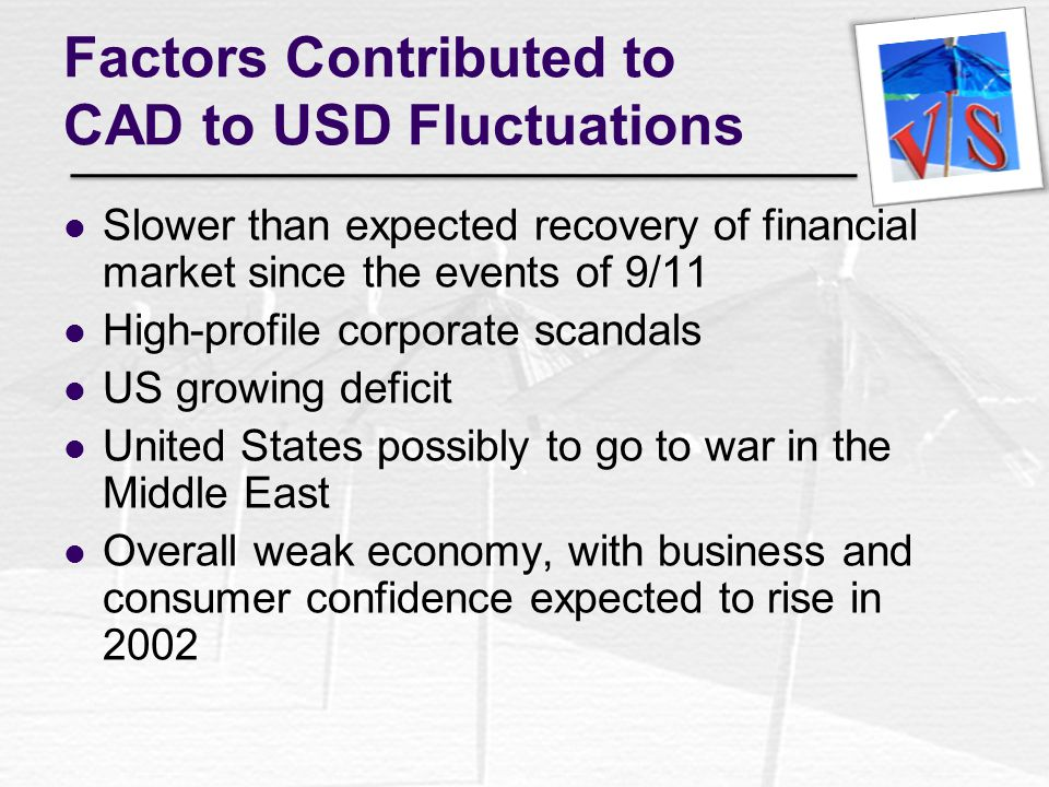 Factors Contributed to CAD to USD Fluctuations