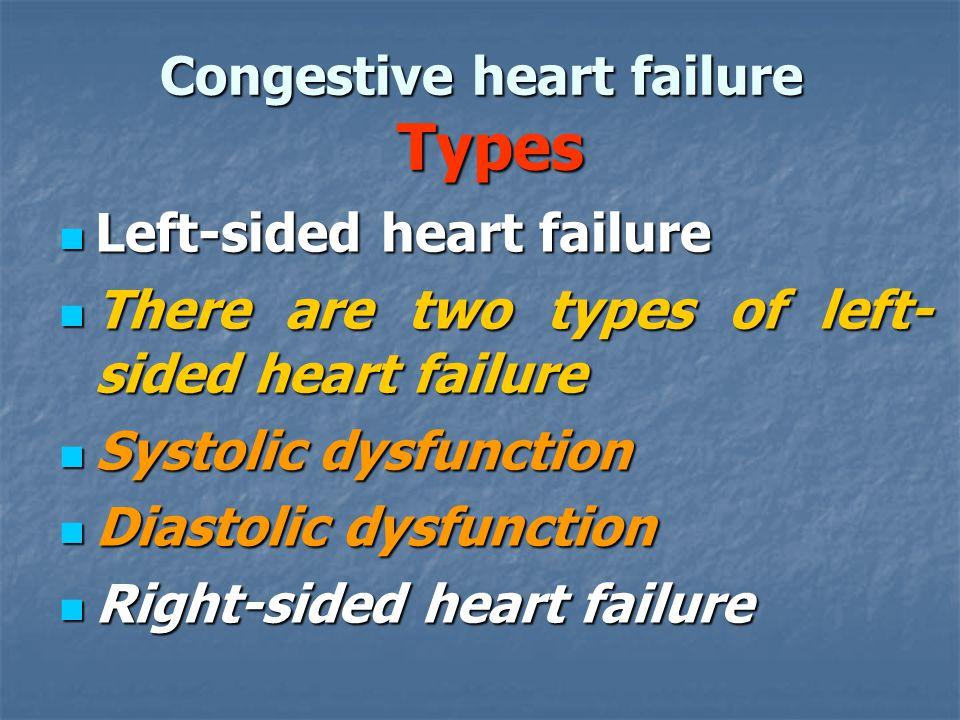 Congestive heart failure Types