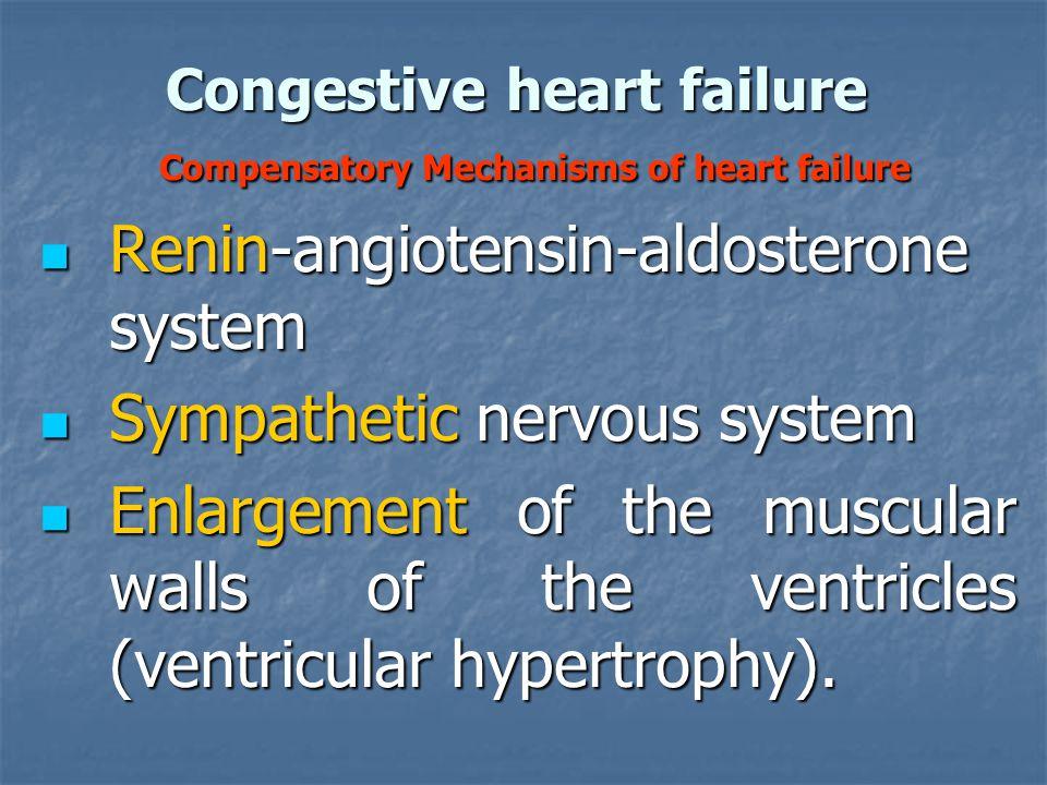 Congestive heart failure Compensatory Mechanisms of heart failure
