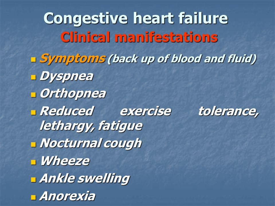 Congestive heart failure Clinical manifestations