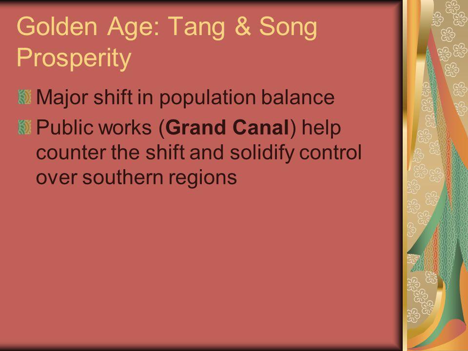 Golden Age: Tang & Song Prosperity