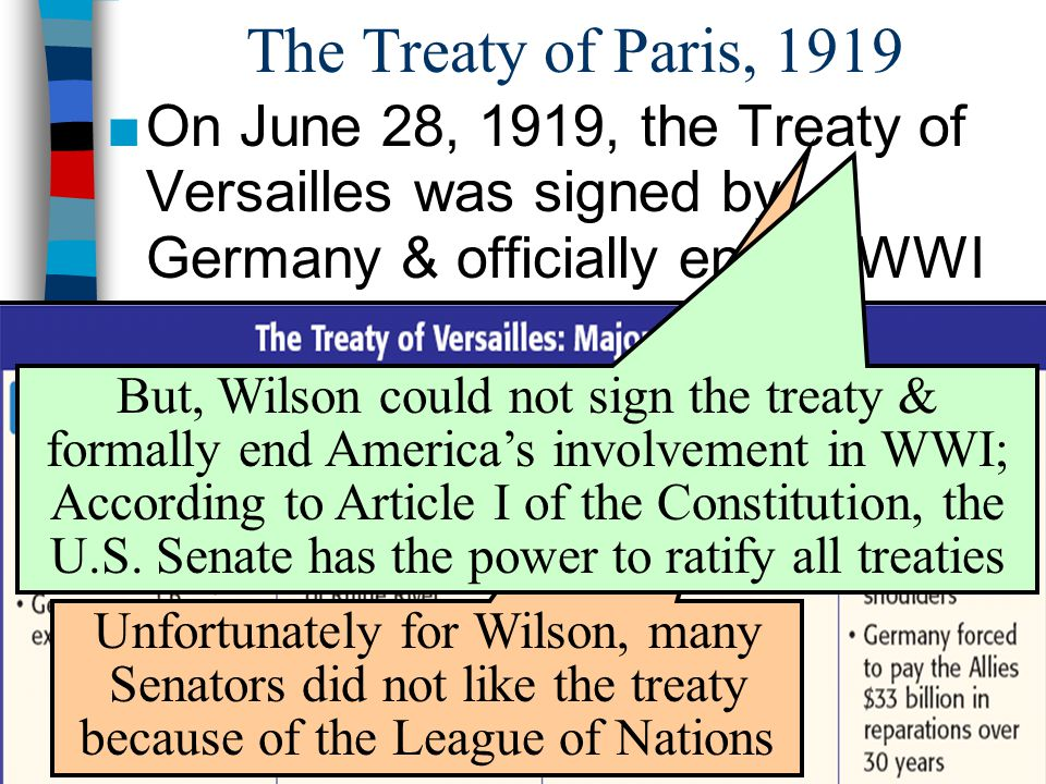 The Treaty of Paris, 1919 On June 28, 1919, the Treaty of Versailles was signed by Germany & officially ended WWI.
