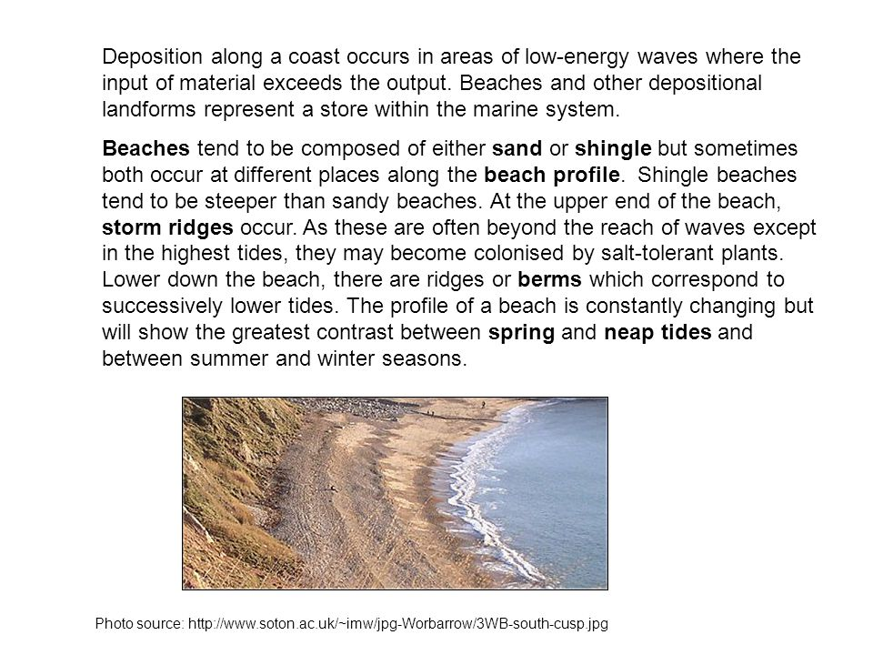 Deposition along a coast occurs in areas of low-energy waves where the input of material exceeds the output. Beaches and other depositional landforms represent a store within the marine system.