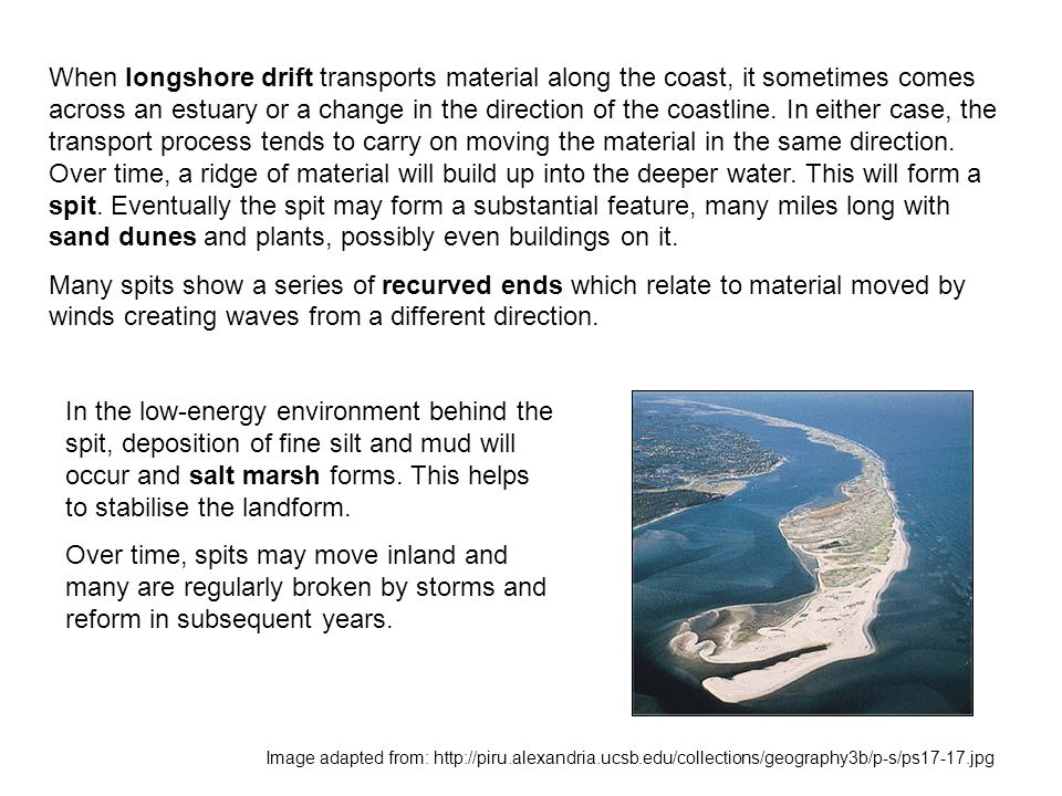 When longshore drift transports material along the coast, it sometimes comes across an estuary or a change in the direction of the coastline. In either case, the transport process tends to carry on moving the material in the same direction. Over time, a ridge of material will build up into the deeper water. This will form a spit. Eventually the spit may form a substantial feature, many miles long with sand dunes and plants, possibly even buildings on it.