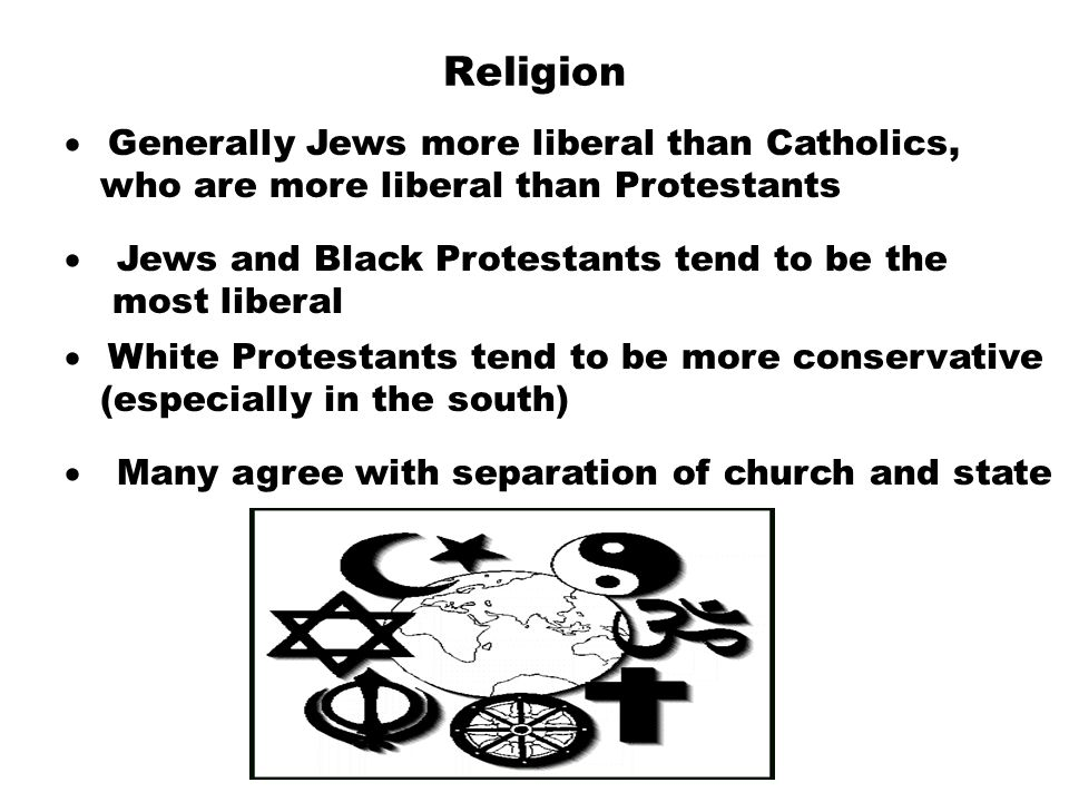 Religion · Generally Jews more liberal than Catholics,