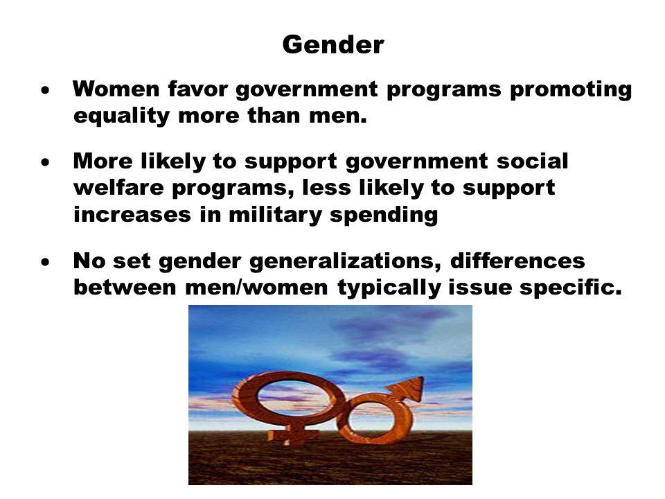 Gender · Women favor government programs promoting