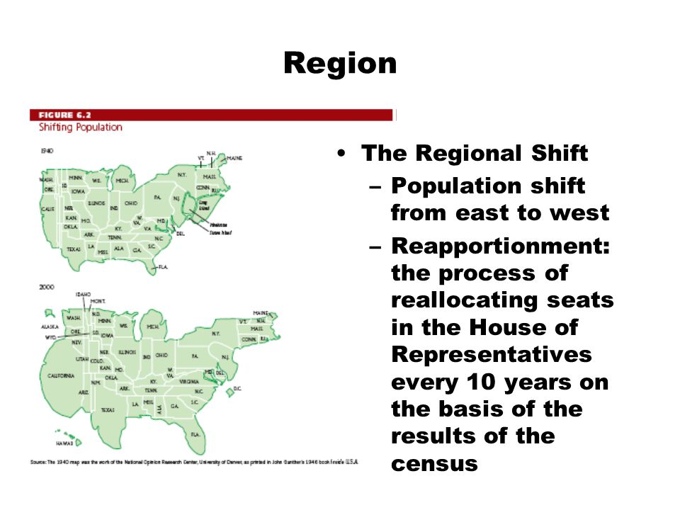 Region The Regional Shift Population shift from east to west
