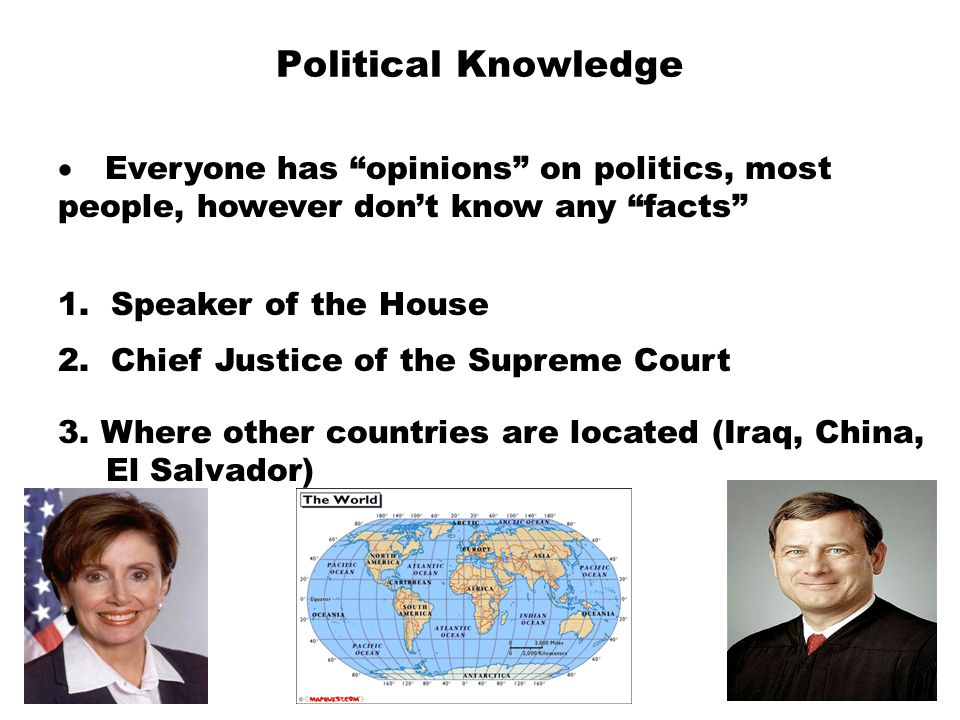 Political Knowledge · Everyone has opinions on politics, most people, however don't know any facts
