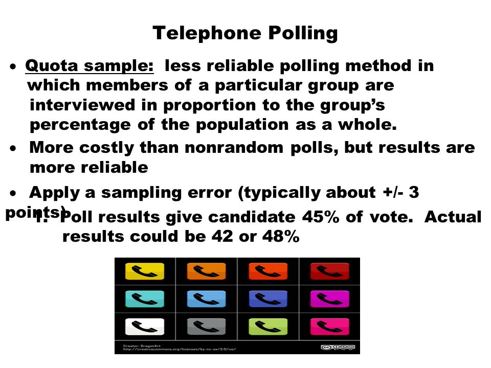 Telephone Polling · Quota sample: less reliable polling method in