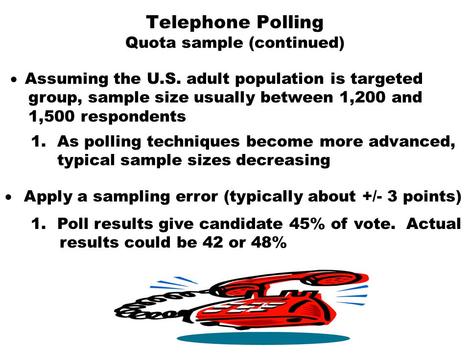 Telephone Polling Quota sample (continued)