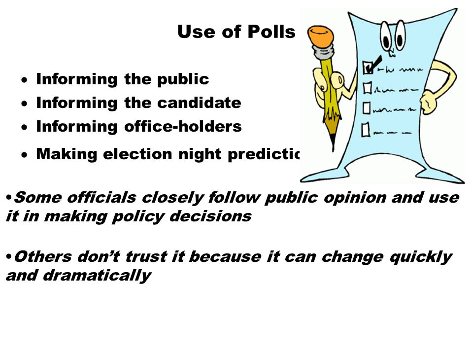 Use of Polls · Informing the public · Informing the candidate