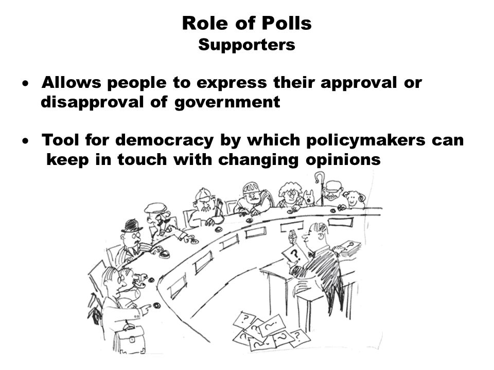 Role of Polls Supporters