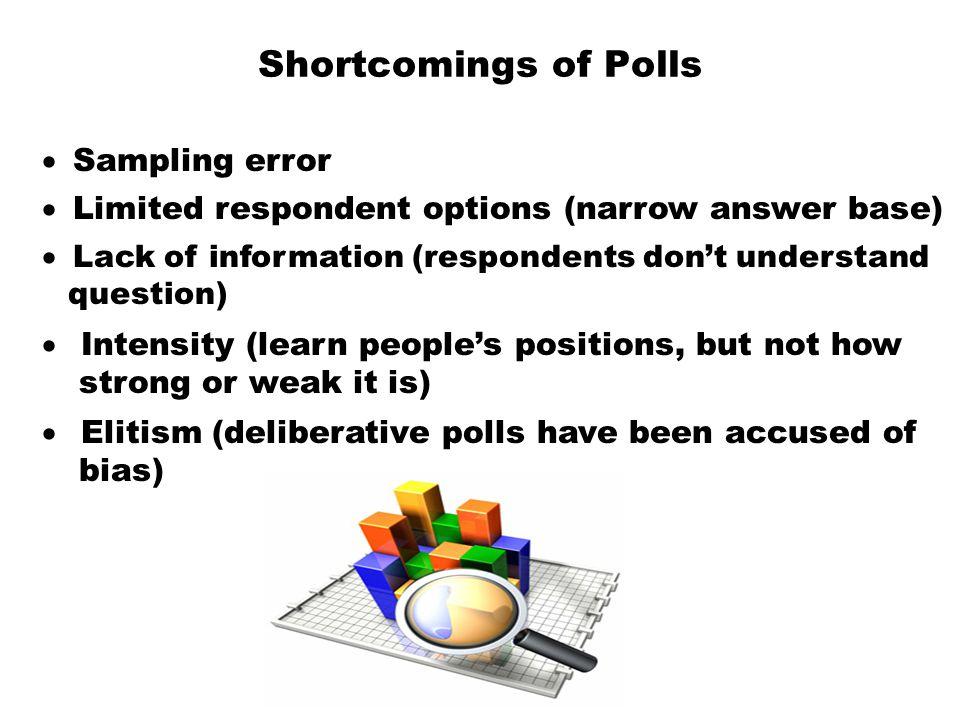 Shortcomings of Polls · Sampling error