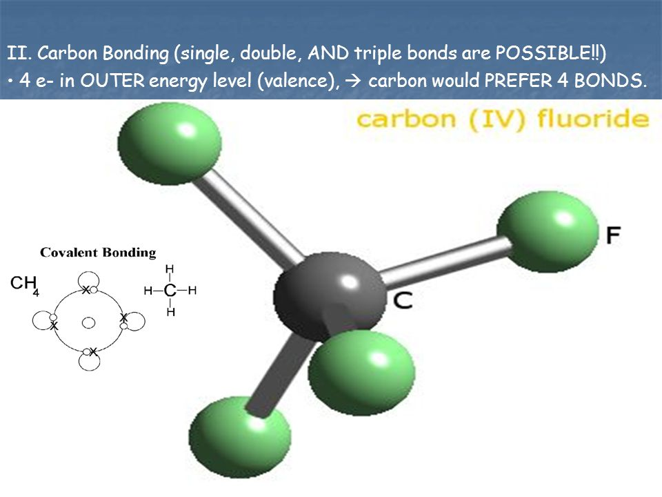 II. Carbon Bonding (single, double, AND triple bonds are POSSIBLE!!)