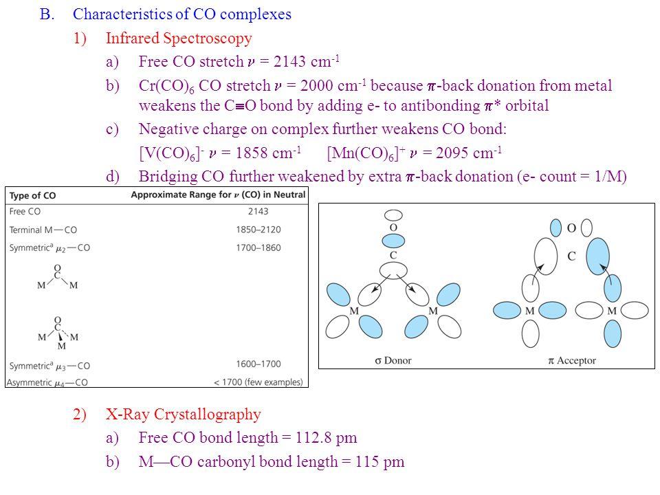 Characteristics of CO complexes
