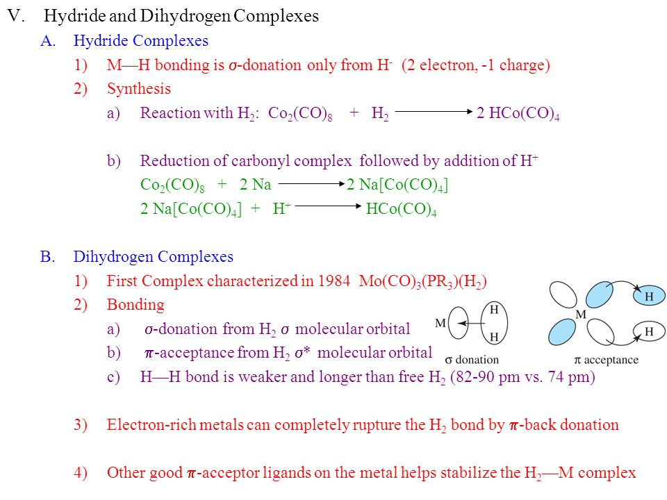Hydride and Dihydrogen Complexes
