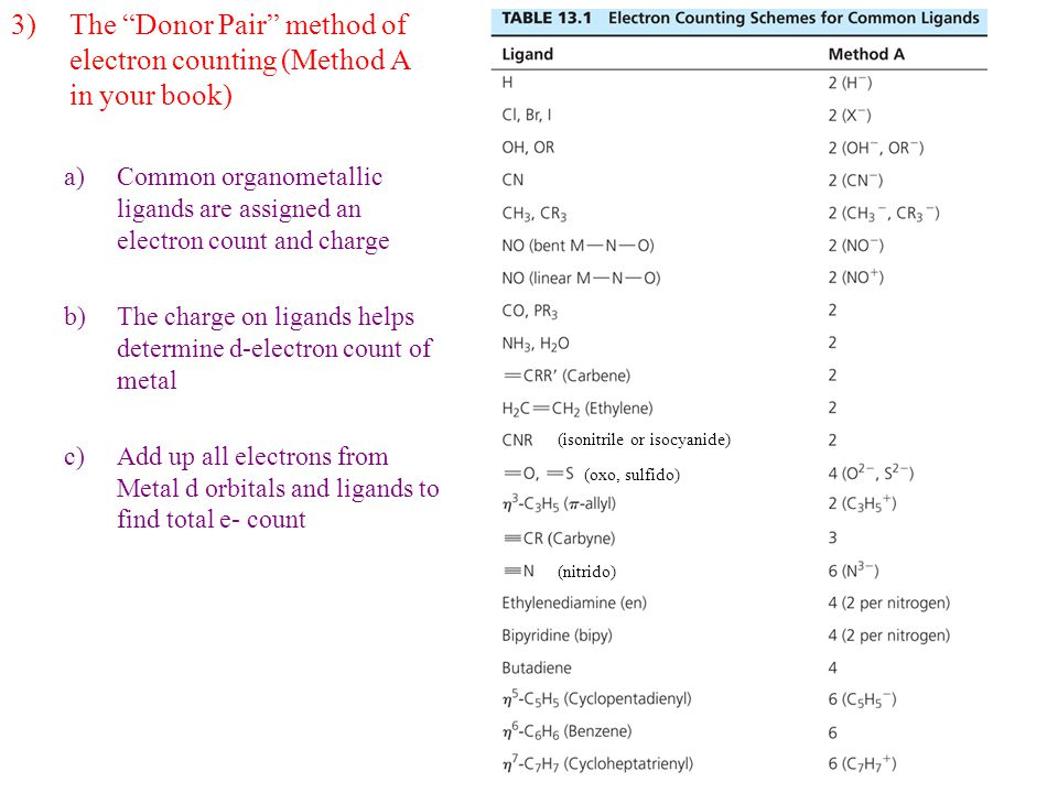 3) The Donor Pair method of electron counting (Method A in your book)