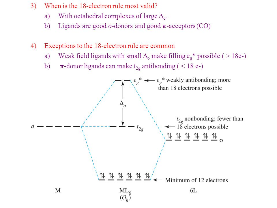 When is the 18-electron rule most valid