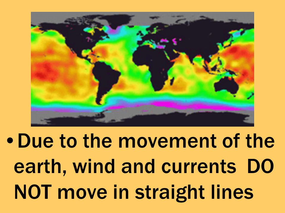 Due to the movement of the earth, wind and currents DO NOT move in straight lines