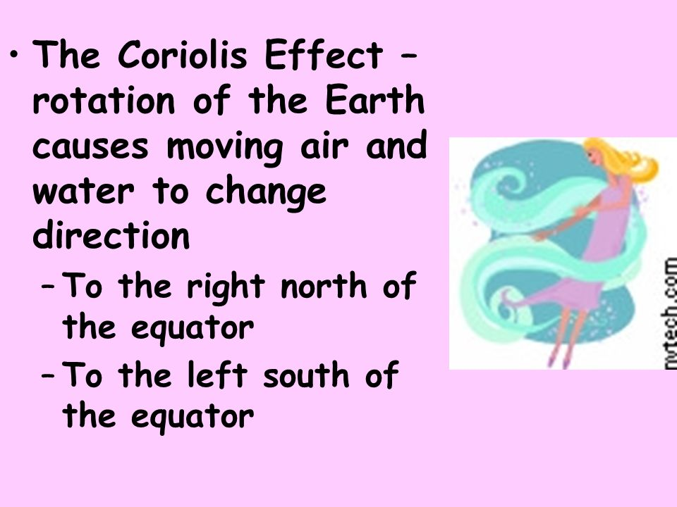 The Coriolis Effect – rotation of the Earth causes moving air and water to change direction