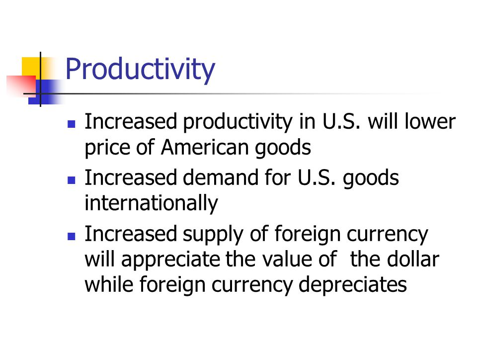 Productivity Increased productivity in U.S. will lower price of American goods. Increased demand for U.S. goods internationally.