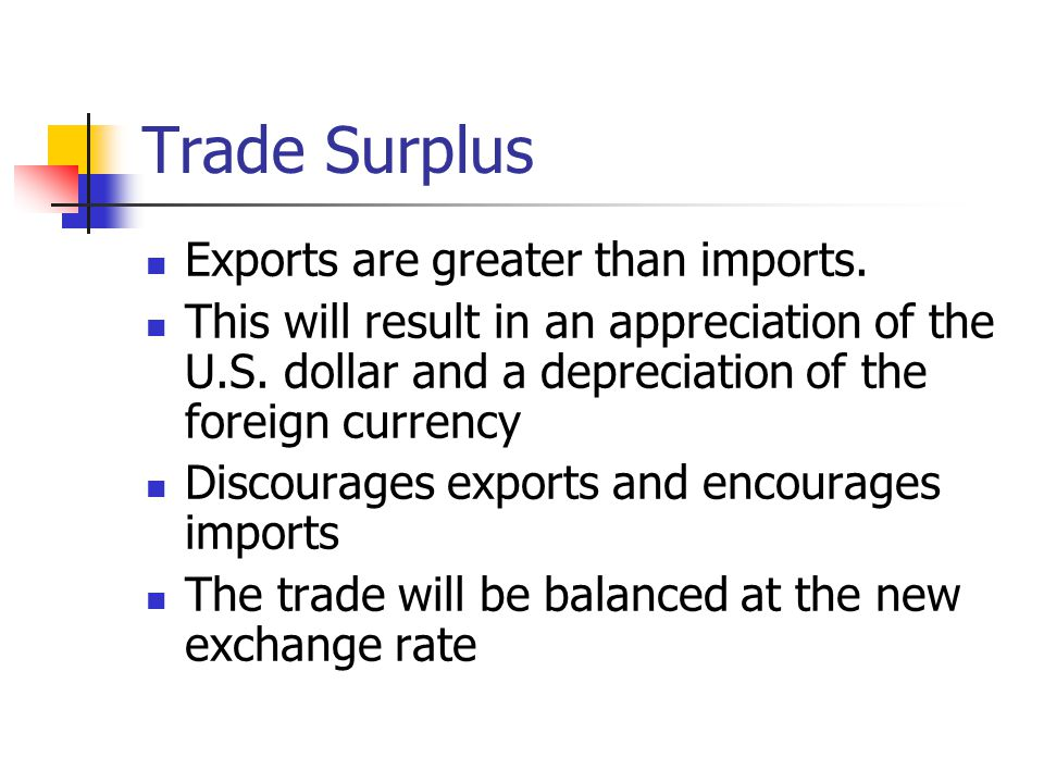 Trade Surplus Exports are greater than imports.