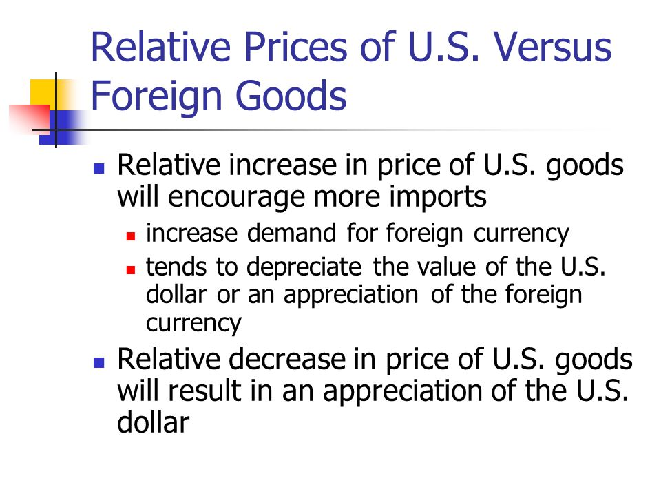 Relative Prices of U.S. Versus Foreign Goods