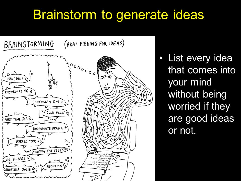 Brainstorm to generate ideas